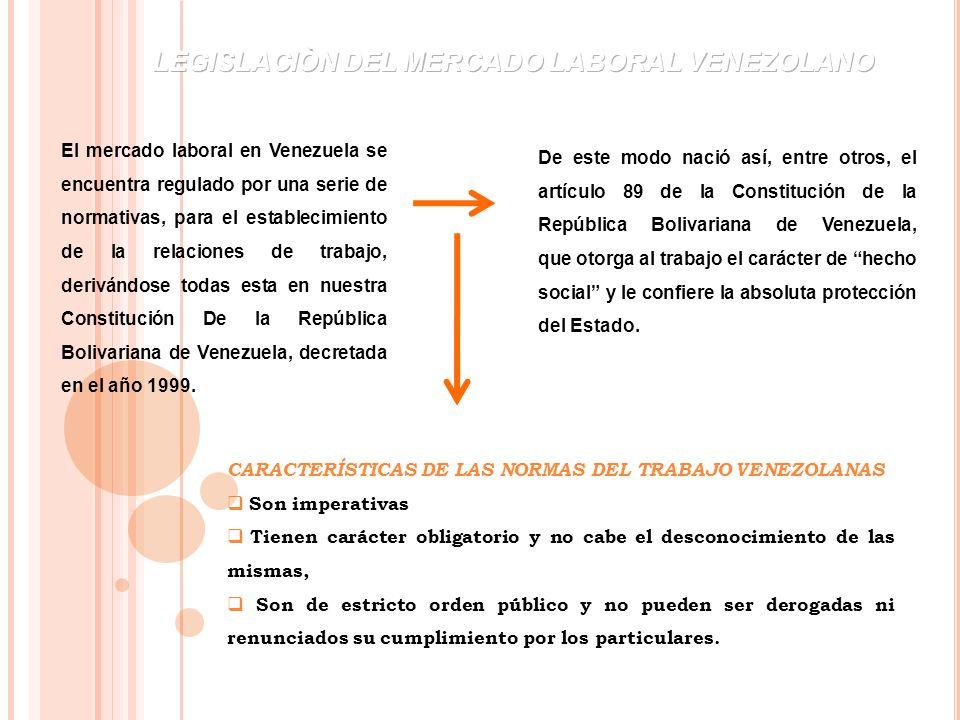 El mercado laboral en Venezuela se encuentra regulado por una serie de normativas, para el establecimiento de la relaciones de trabajo, derivándose to