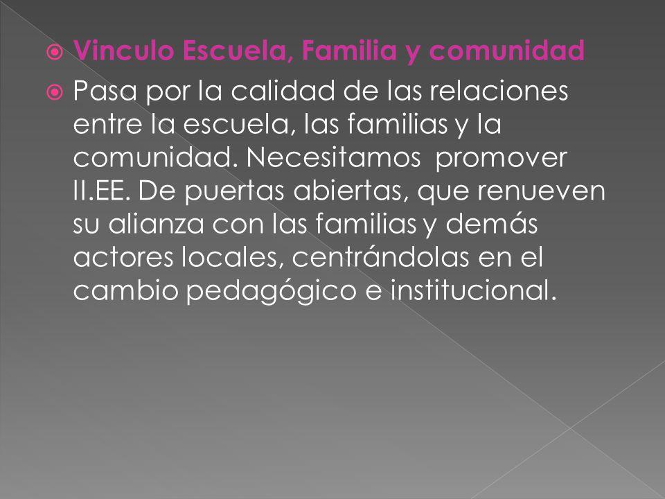 Vinculo Escuela, Familia y comunidad Pasa por la calidad de las relaciones entre la escuela, las familias y la comunidad.