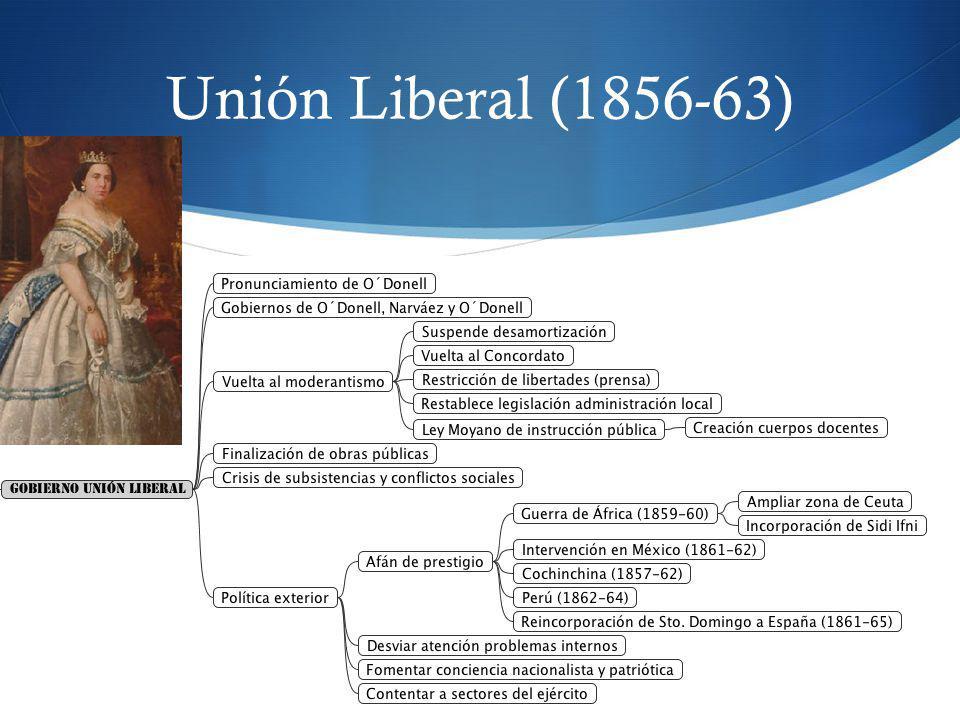 Unión Liberal (1856-63)