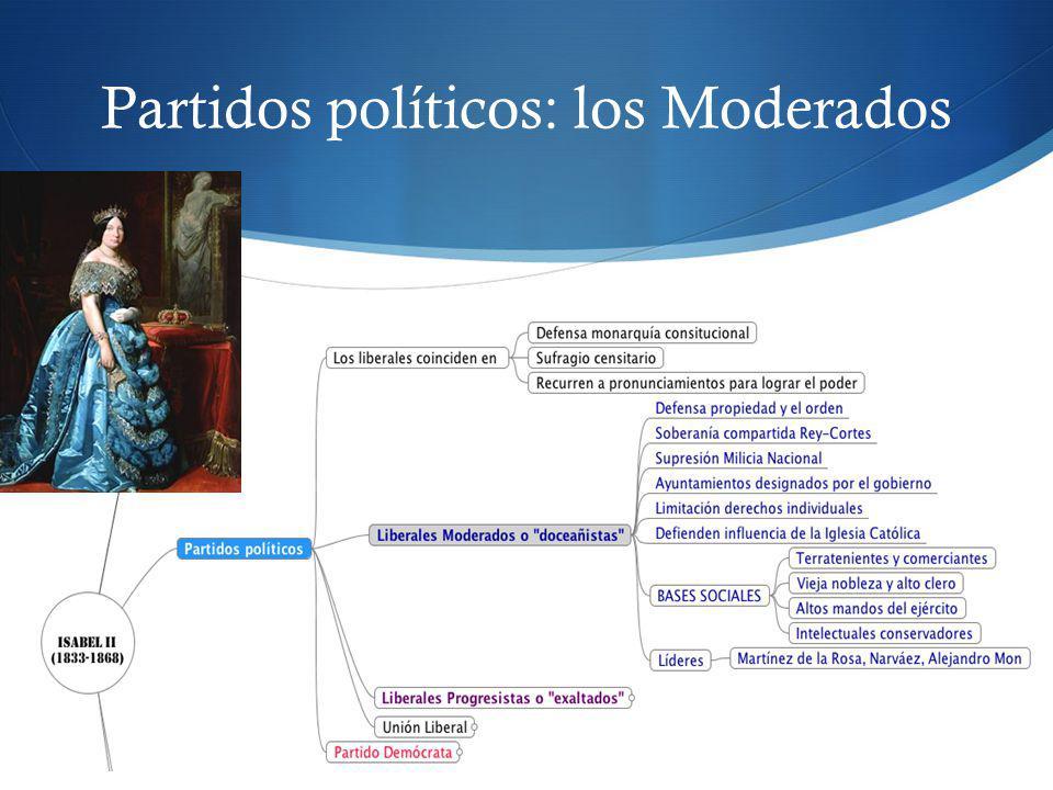 Partidos políticos: los Moderados