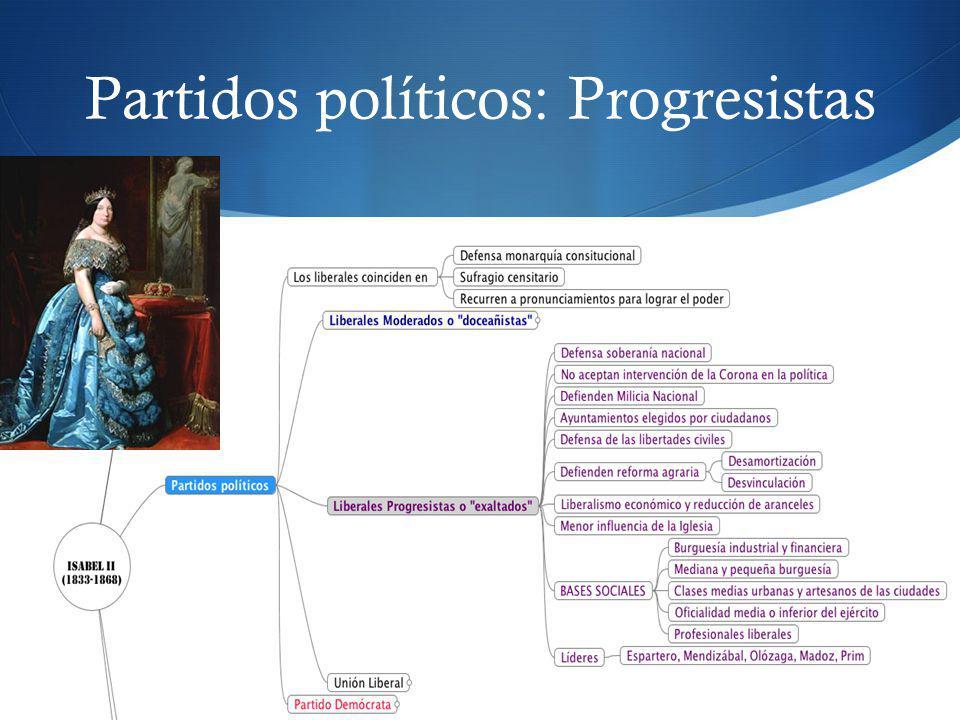 Partidos políticos: Progresistas