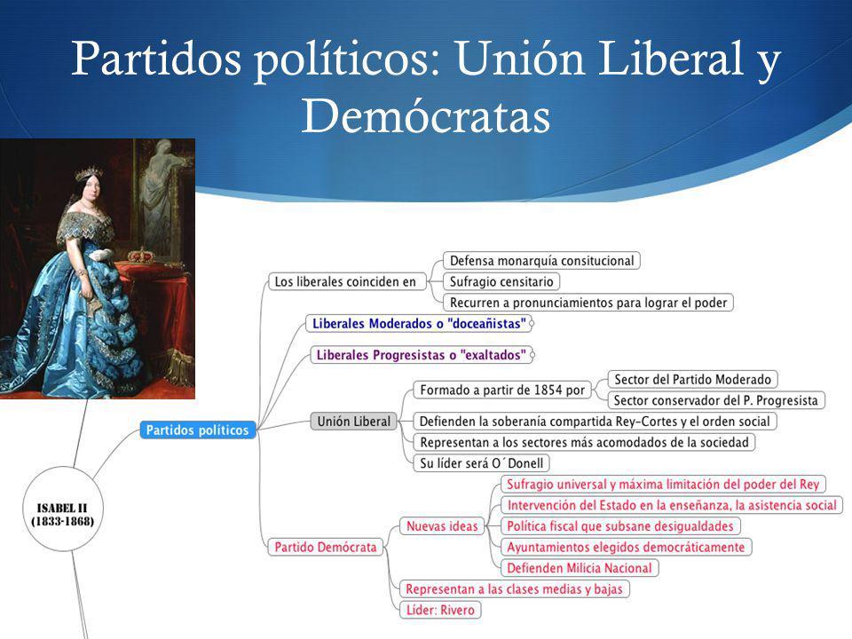 Partidos políticos: Unión Liberal y Demócratas