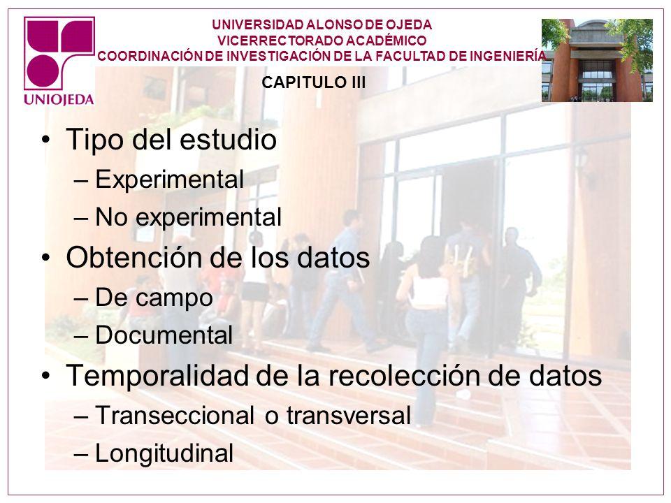 UNIVERSIDAD ALONSO DE OJEDA VICERRECTORADO ACADÉMICO COORDINACIÓN DE INVESTIGACIÓN DE LA FACULTAD DE INGENIERÍA Tipo del estudio –Experimental –No exp