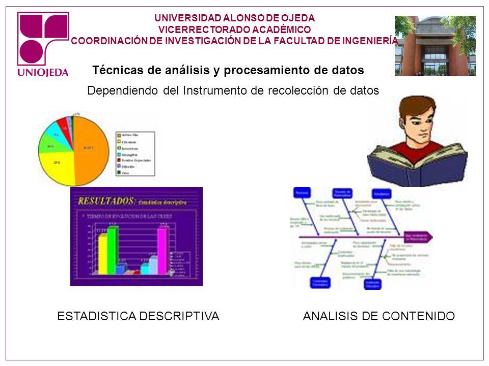 UNIVERSIDAD ALONSO DE OJEDA VICERRECTORADO ACADÉMICO COORDINACIÓN DE INVESTIGACIÓN DE LA FACULTAD DE INGENIERÍA Técnicas de análisis y procesamiento d