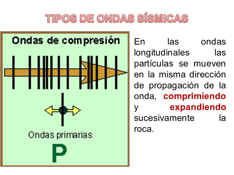 En las ondas longitudinales las partículas se mueven en la misma dirección de propagación de la onda, comprimiendo y expandiendo sucesivamente la roca.