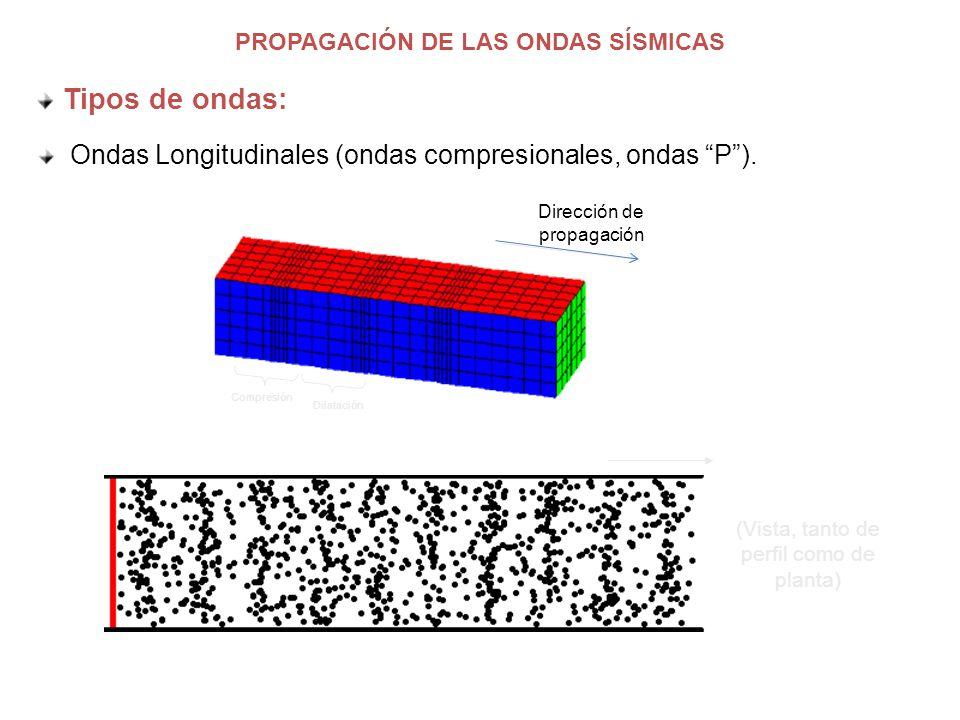 PROPAGACIÓN DE LAS ONDAS SÍSMICAS Dirección de propagación Compresión Dilatación (Vista, tanto de perfil como de planta) Ondas Longitudinales (ondas compresionales, ondas P).