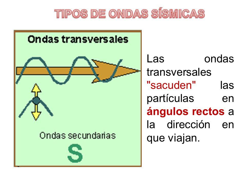 Las ondas transversales sacuden las partículas en ángulos rectos a la dirección en que viajan.