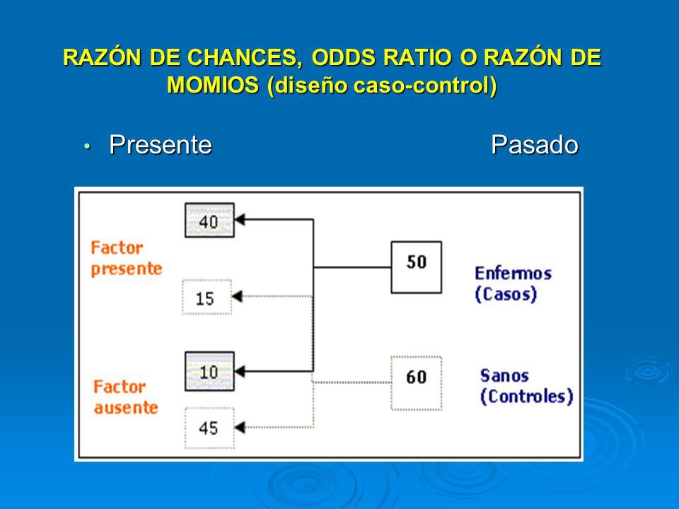 RAZÓN DE CHANCES, ODDS RATIO O RAZÓN DE MOMIOS (diseño caso-control) PresentePasado PresentePasado