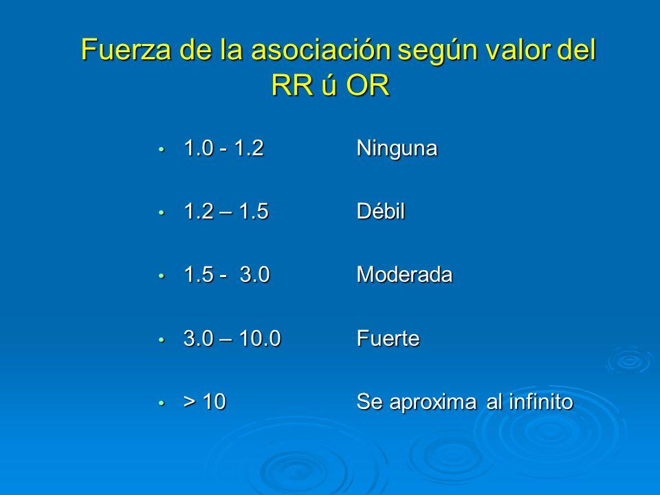Fuerza de la asociación según valor del RR ú OR Fuerza de la asociación según valor del RR ú OR 1.0 - 1.2 Ninguna 1.0 - 1.2 Ninguna 1.2 – 1.5 Débil 1.2 – 1.5 Débil 1.5 - 3.0 Moderada 1.5 - 3.0 Moderada 3.0 – 10.0 Fuerte 3.0 – 10.0 Fuerte > 10 Se aproxima al infinito > 10 Se aproxima al infinito