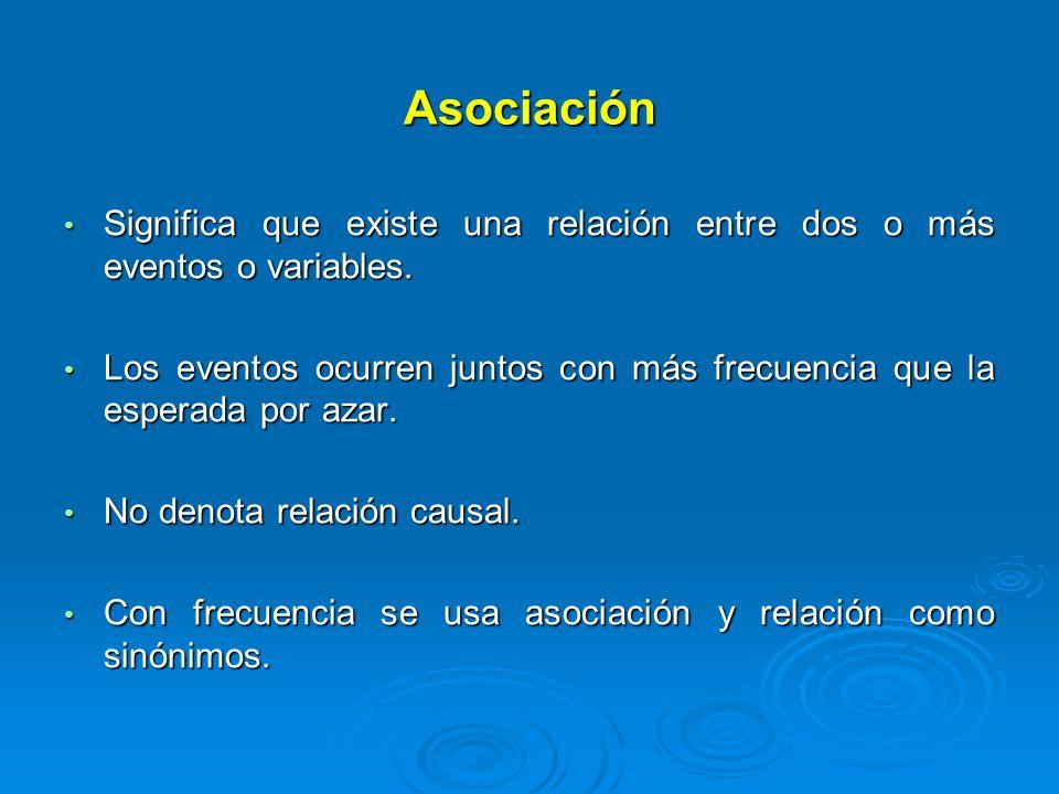 Asociación Significa que existe una relación entre dos o más eventos o variables. Significa que existe una relación entre dos o más eventos o variable