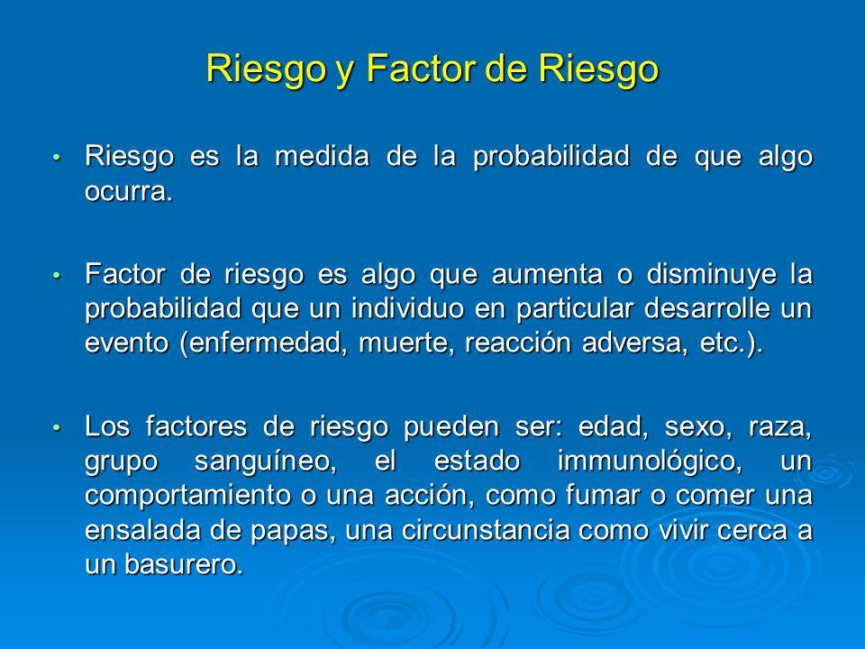 Riesgo y Factor de Riesgo Riesgo es la medida de la probabilidad de que algo ocurra. Riesgo es la medida de la probabilidad de que algo ocurra. Factor