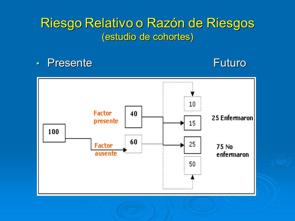 Riesgo Relativo o Razón de Riesgos (estudio de cohortes) PresenteFuturo PresenteFuturo
