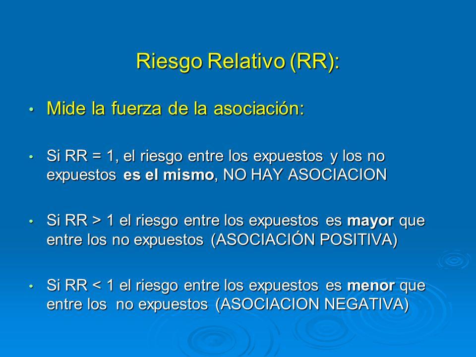 Riesgo Relativo (RR): Mide la fuerza de la asociación: Mide la fuerza de la asociación: Si RR = 1, el riesgo entre los expuestos y los no expuestos es