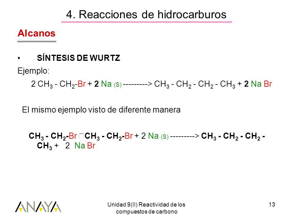 Unidad 9(II) Reactividad de los compuestos de carbono 13 4.