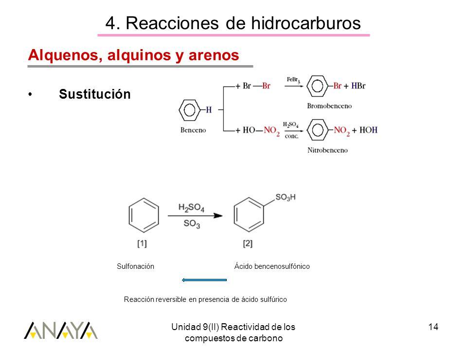 Unidad 9(II) Reactividad de los compuestos de carbono 14 4.