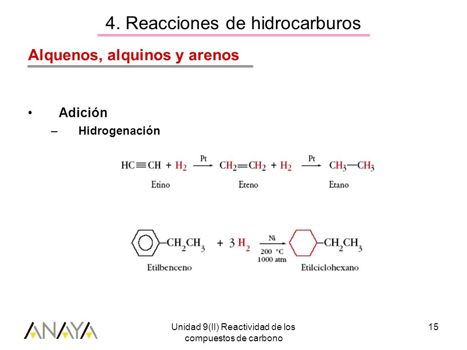 Unidad 9(II) Reactividad de los compuestos de carbono 15 4.