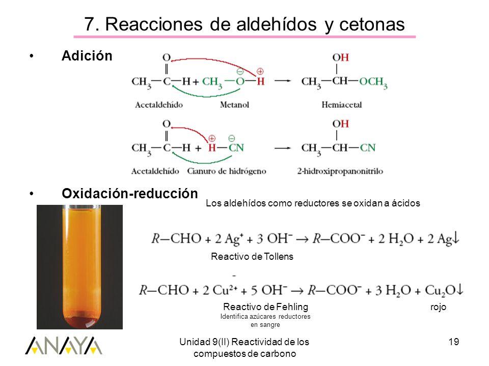 Unidad 9(II) Reactividad de los compuestos de carbono 19 7.