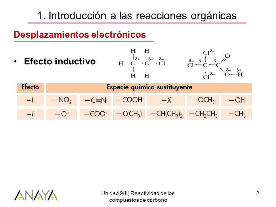 2 1. Introducción a las reacciones orgánicas Desplazamientos electrónicos Efecto inductivo