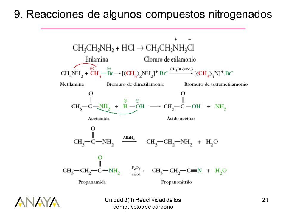 Unidad 9(II) Reactividad de los compuestos de carbono 21 9.