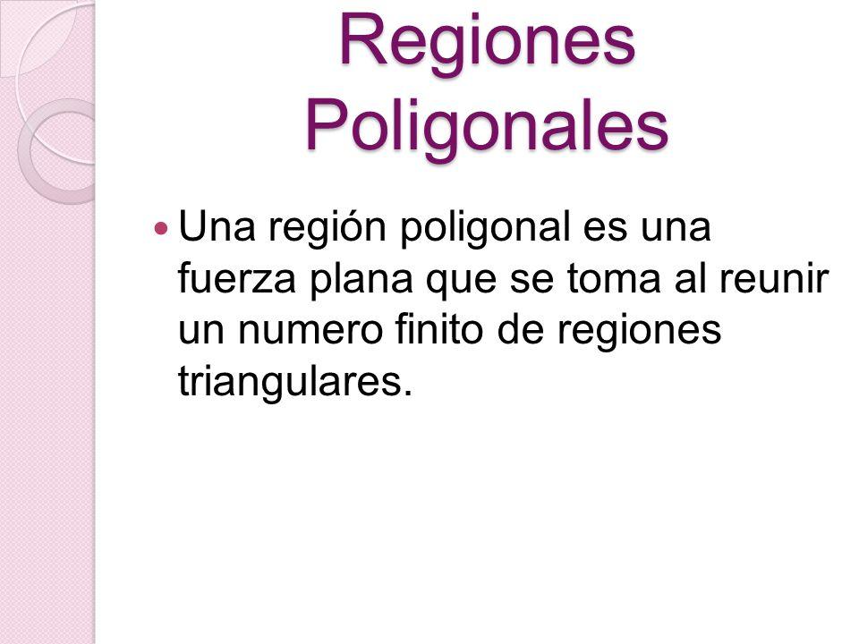 Geometría II CAPITULO 11 REGIONES POLIGONALES Y SUS AREAS Jessica Nohemy Ardón 0107-1993- 01717 0107-1993- 01717