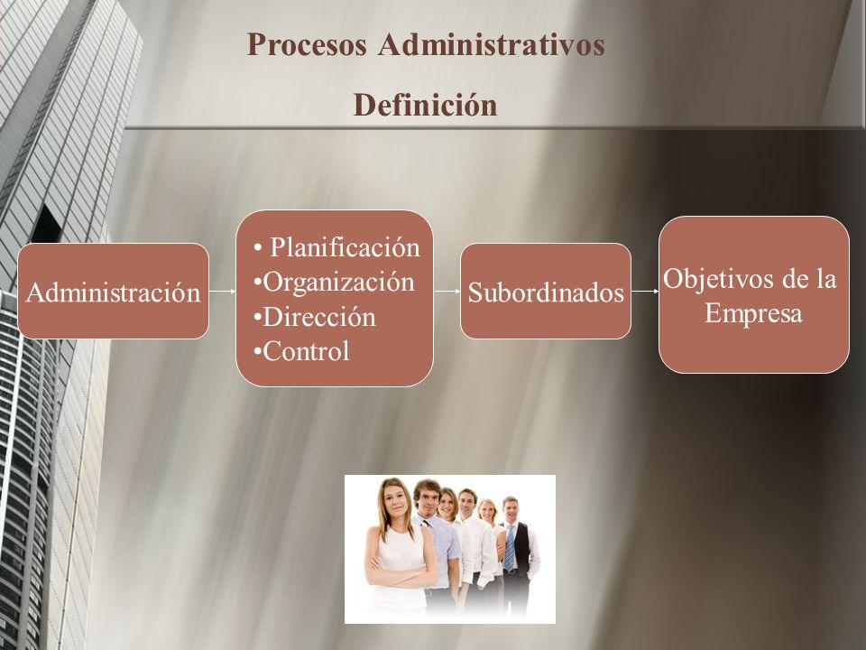 Procesos Administrativos Definición Administración Planificación Organización Dirección Control Subordinados Objetivos de la Empresa