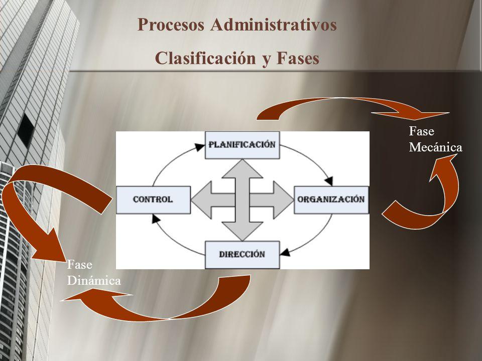 Procesos Administrativos Clasificación y Fases Fase Mecánica Fase Dinámica