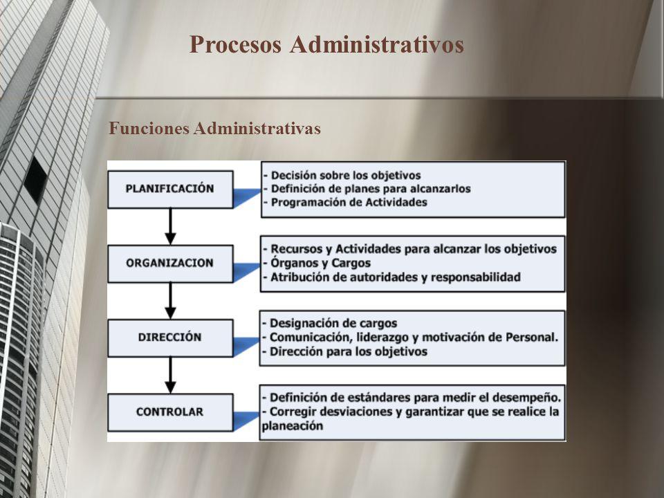 Procesos Administrativos Funciones Administrativas
