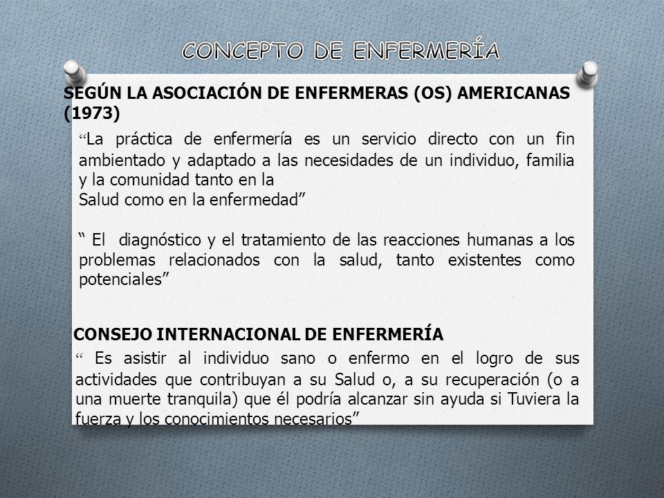 SEGÚN LA ASOCIACIÓN DE ENFERMERAS (OS) AMERICANAS (1973) La práctica de enfermería es un servicio directo con un fin ambientado y adaptado a las necesidades de un individuo, familia y la comunidad tanto en la Salud como en la enfermedad El diagnóstico y el tratamiento de las reacciones humanas a los problemas relacionados con la salud, tanto existentes como potenciales CONSEJO INTERNACIONAL DE ENFERMERÍA Es asistir al individuo sano o enfermo en el logro de sus actividades que contribuyan a su Salud o, a su recuperación (o a una muerte tranquila) que él podría alcanzar sin ayuda si Tuviera la fuerza y los conocimientos necesarios