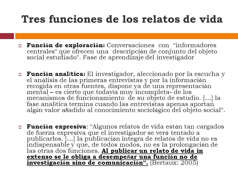 Tres funciones de los relatos de vida Funci ó n de exploraci ó n: Conversaciones con informadores centrales que ofrecen una descripci ó n de conjunto del objeto social estudiado.