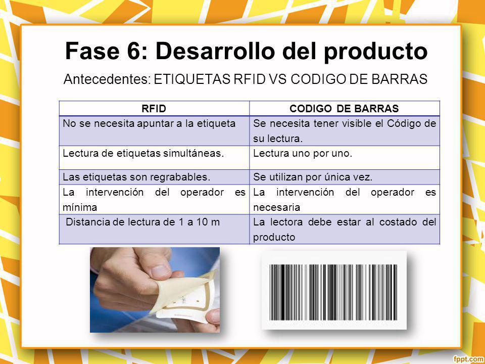 Antecedentes: ETIQUETAS RFID VS CODIGO DE BARRAS RFIDCODIGO DE BARRAS No se necesita apuntar a la etiqueta Se necesita tener visible el Código de su l