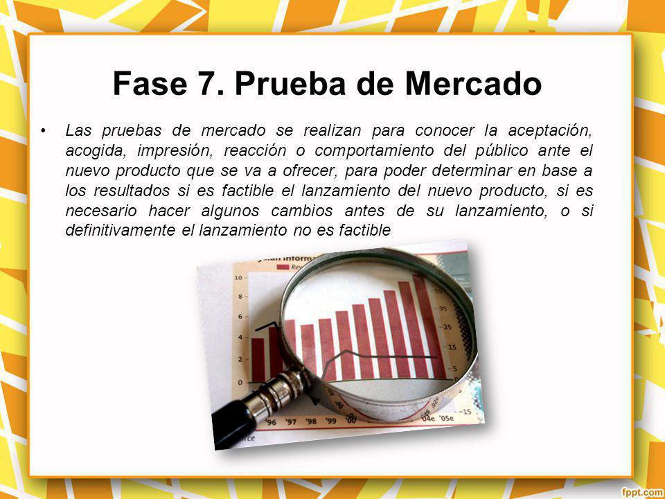 Fase 7. Prueba de Mercado Las pruebas de mercado se realizan para conocer la aceptación, acogida, impresión, reacción o comportamiento del público ant
