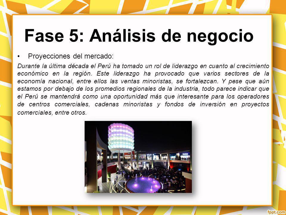 Fase 5: Análisis de negocio Proyecciones del mercado: Durante la última década el Perú ha tomado un rol de liderazgo en cuanto al crecimiento económic