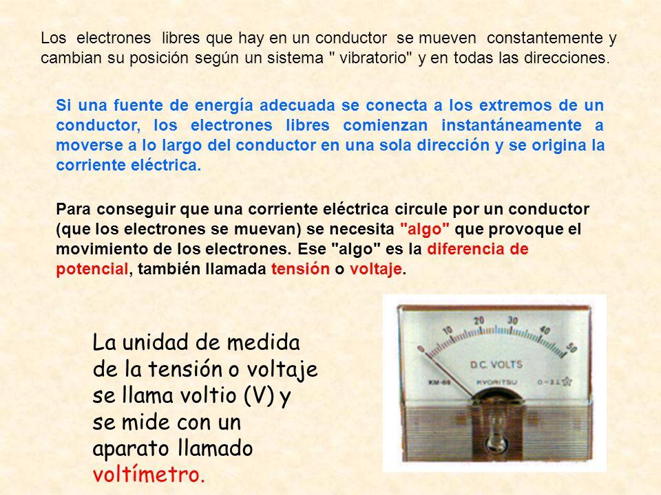 Los electrones libres que hay en un conductor se mueven constantemente y cambian su posición según un sistema