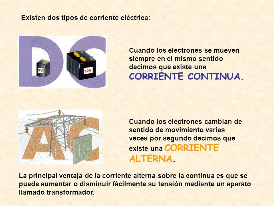 Existen dos tipos de corriente eléctrica: Cuando los electrones se mueven siempre en el mismo sentido decimos que existe una CORRIENTE CONTINUA. Cuand