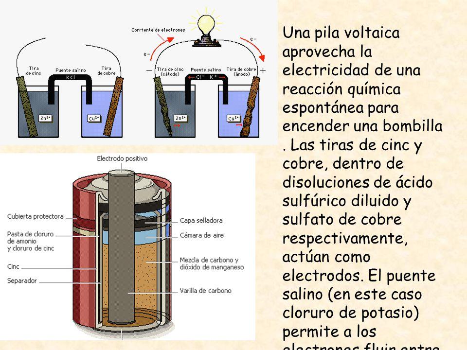 Una pila voltaica aprovecha la electricidad de una reacción química espontánea para encender una bombilla. Las tiras de cinc y cobre, dentro de disolu