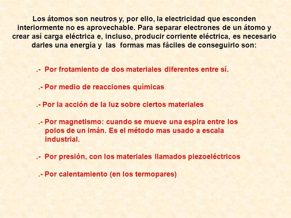 Los átomos son neutros y, por ello, la electricidad que esconden interiormente no es aprovechable. Para separar electrones de un átomo y crear así car