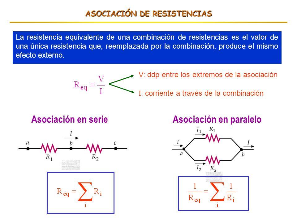 ASOCIACIÓN DE RESISTENCIAS La resistencia equivalente de una combinación de resistencias es el valor de una única resistencia que, reemplazada por la