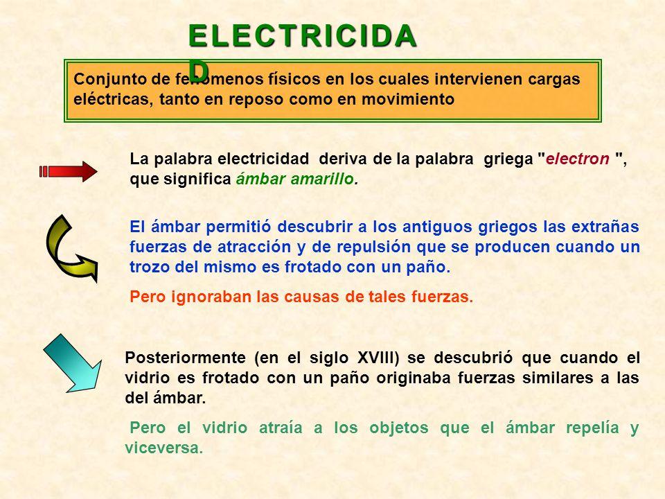 Conjunto de fenómenos físicos en los cuales intervienen cargas eléctricas, tanto en reposo como en movimiento ELECTRICIDA D La palabra electricidad de
