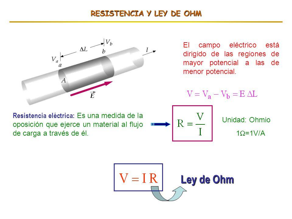 RESISTENCIA Y LEY DE OHM El campo eléctrico está dirigido de las regiones de mayor potencial a las de menor potencial. Resistencia eléctrica: Es una m