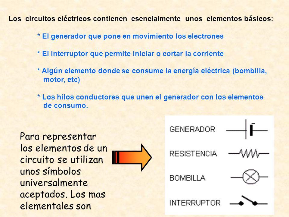 Los circuitos eléctricos contienen esencialmente unos elementos básicos: * El generador que pone en movimiento los electrones * El interruptor que per