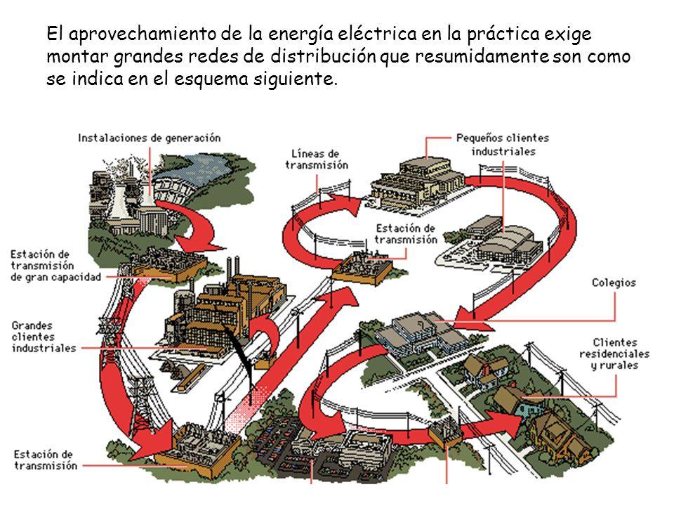 El aprovechamiento de la energía eléctrica en la práctica exige montar grandes redes de distribución que resumidamente son como se indica en el esquem