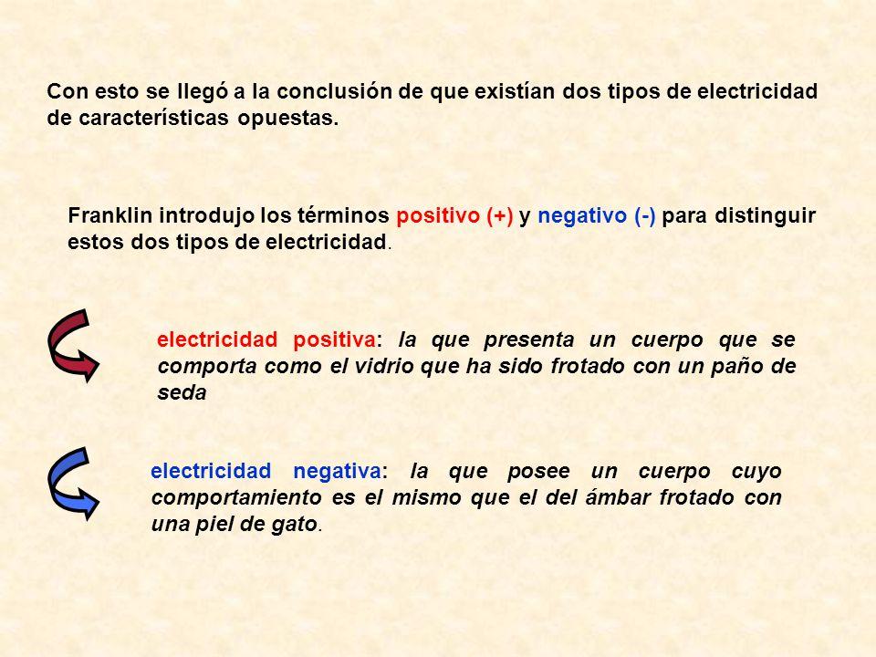 Con esto se llegó a la conclusión de que existían dos tipos de electricidad de características opuestas. Franklin introdujo los términos positivo (+)