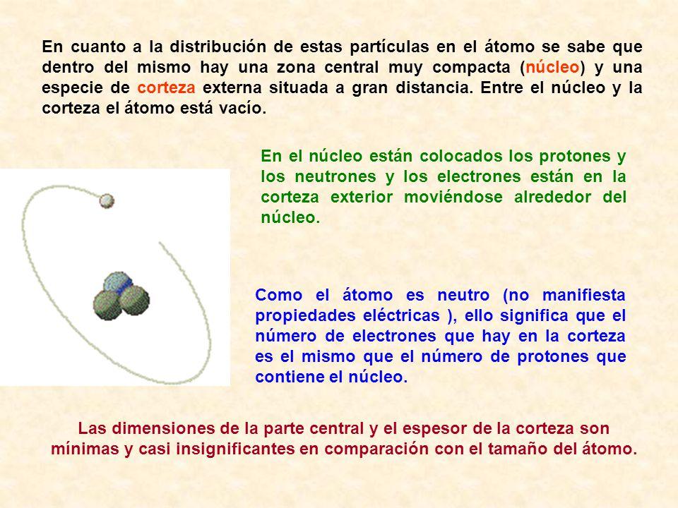 En cuanto a la distribución de estas partículas en el átomo se sabe que dentro del mismo hay una zona central muy compacta (núcleo) y una especie de c