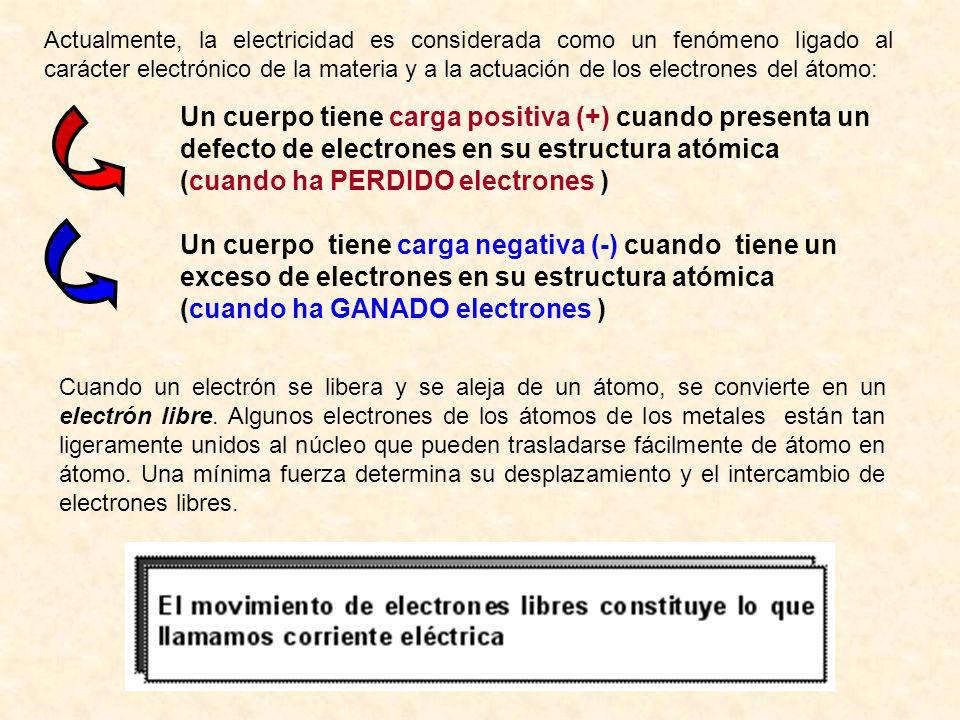 Actualmente, la electricidad es considerada como un fenómeno ligado al carácter electrónico de la materia y a la actuación de los electrones del átomo