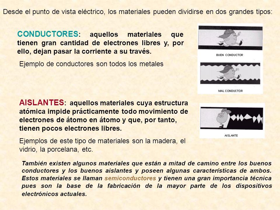 Desde el punto de vista eléctrico, los materiales pueden dividirse en dos grandes tipos: CONDUCTORES : aquellos materiales que tienen gran cantidad de