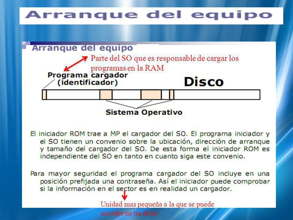 Parte del SO que es responsable de cargar los programas en la RAM Unidad mas pequeña a la que se puede acceder en un disco