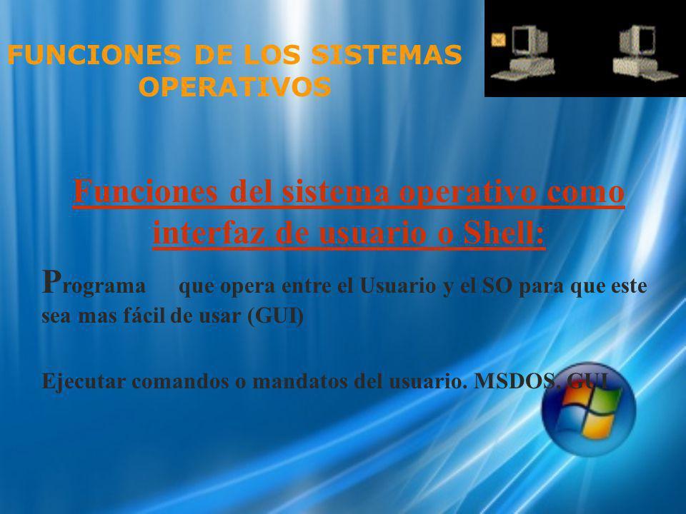 Funciones del sistema operativo como interfaz de usuario o Shell: P rograma que opera entre el Usuario y el SO para que este sea mas fácil de usar (GU