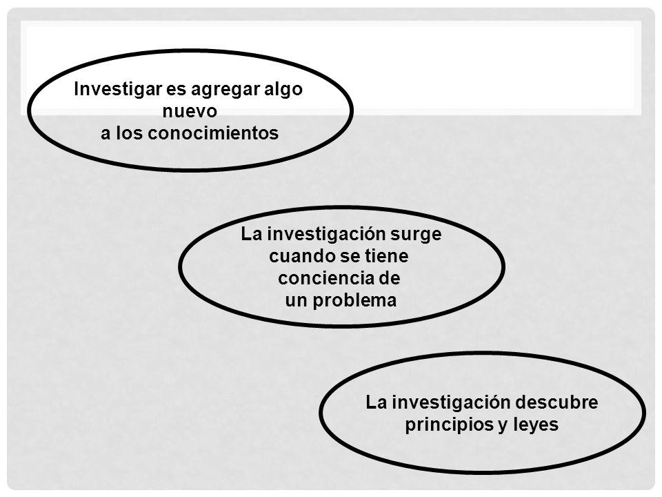Investigar es agregar algo nuevo a los conocimientos La investigación surge cuando se tiene conciencia de un problema La investigación descubre princi