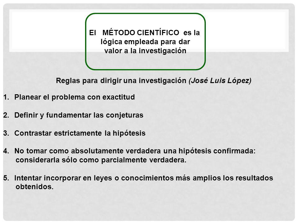 El MÉTODO CIENTÍFICO es la lógica empleada para dar valor a la investigación Reglas para dirigir una investigación (José Luis López) 1.Planear el prob