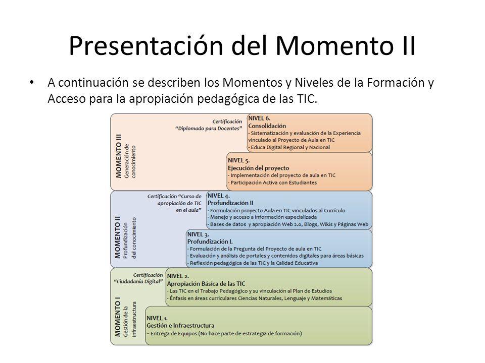 Presentación del Momento II A continuación se describen los Momentos y Niveles de la Formación y Acceso para la apropiación pedagógica de las TIC.